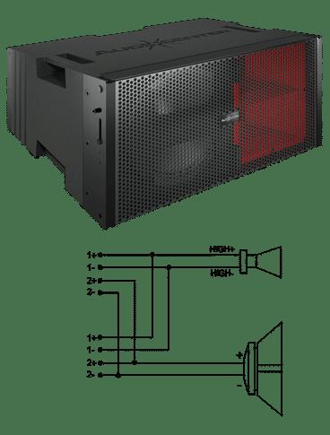 Aktif çapraz hat dizisi dolabı olan Audiocenter V-HLA10 + MKII